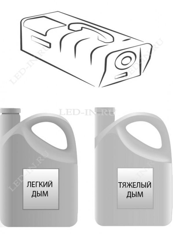 Жидкость для дым-машины